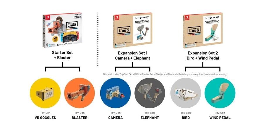Starter Pack and Expansions