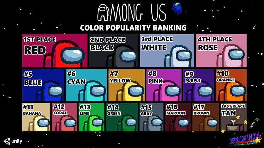 Crew Ranking