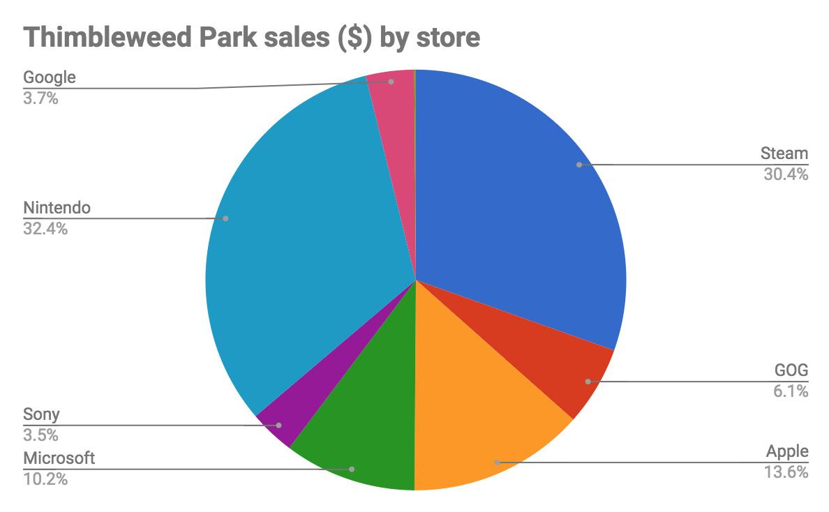 tp-sales.original.jpg