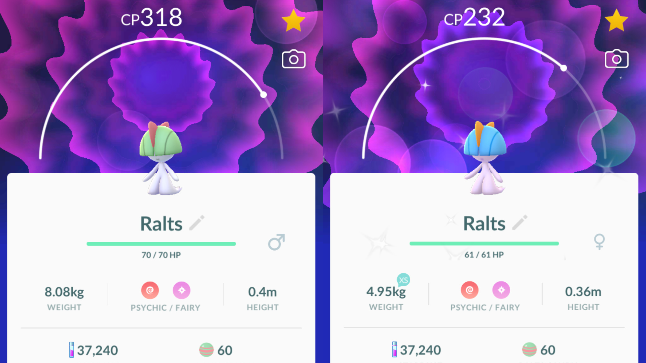 Pokémon GO Community Days - Event Times, This Month's Featured