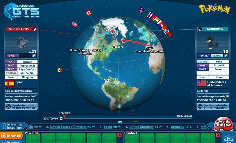 global trading system pokemon pearl pdf street smarts high