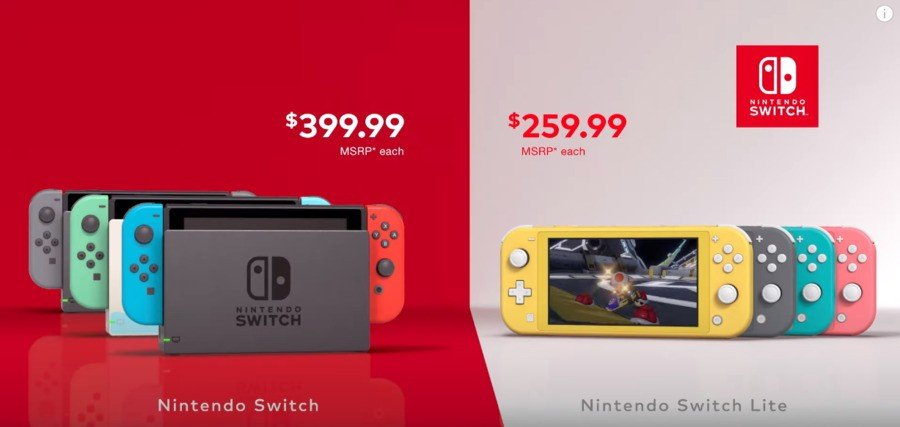 Pricing on the Nintendo Switch