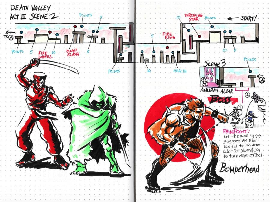Ninja Gaiden guide