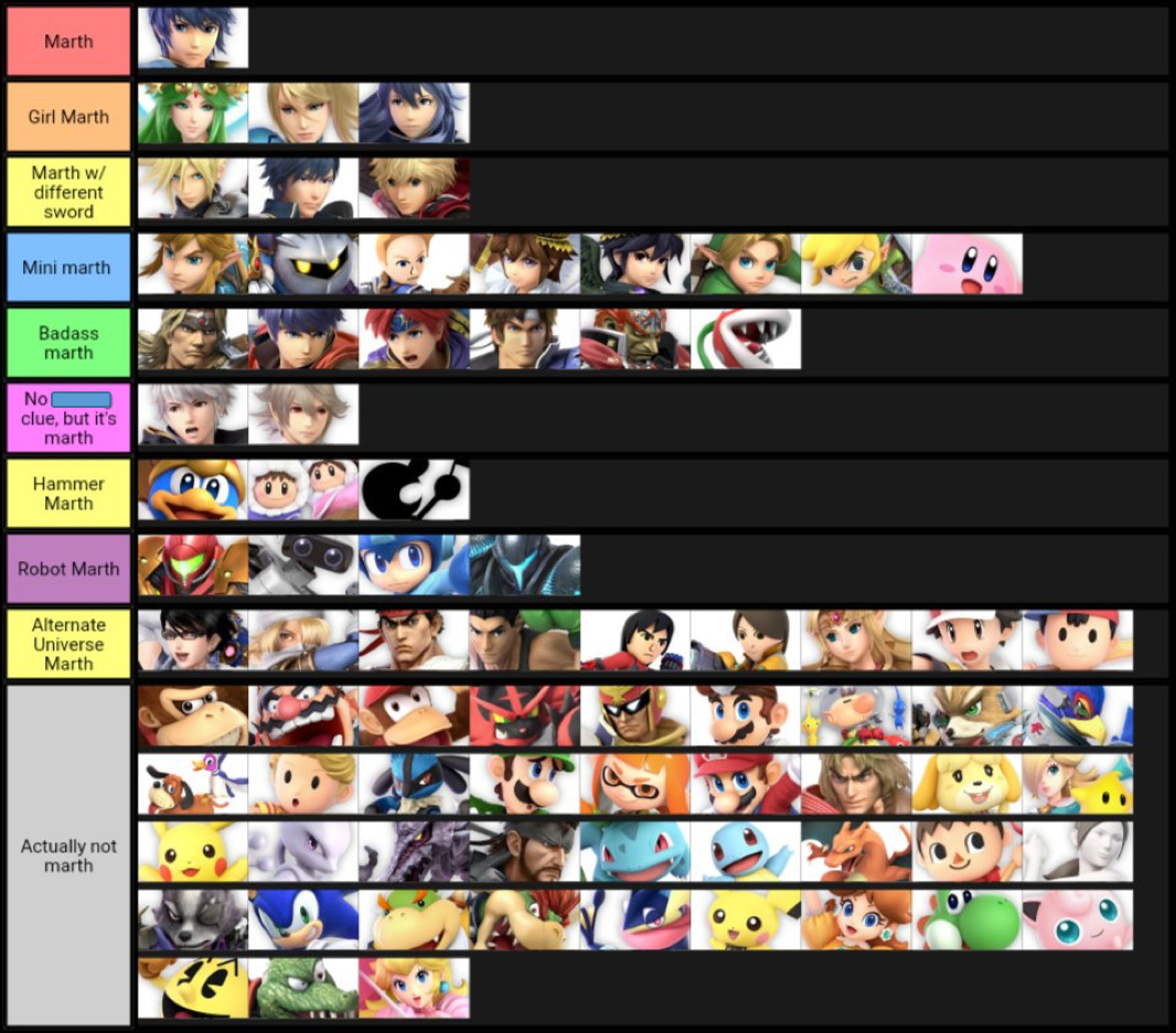 Random: People Are Making Meme-Worthy Smash Ultimate Tier Lists And
