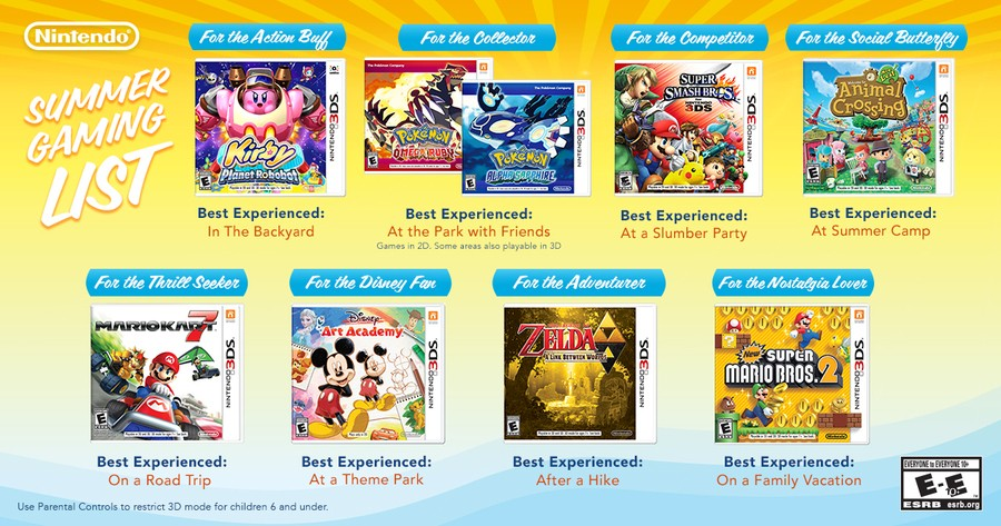 Nintendo Gaming List.jpg