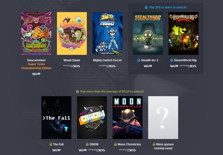 The Humble Nindie Bundle from 2015