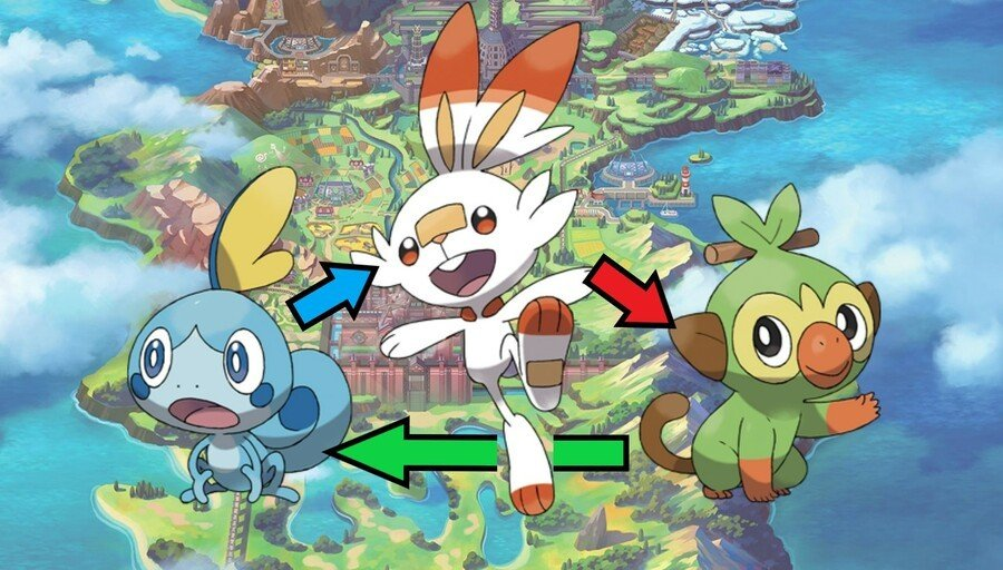Pokemon Go Type Effectiveness And Weakness Explained