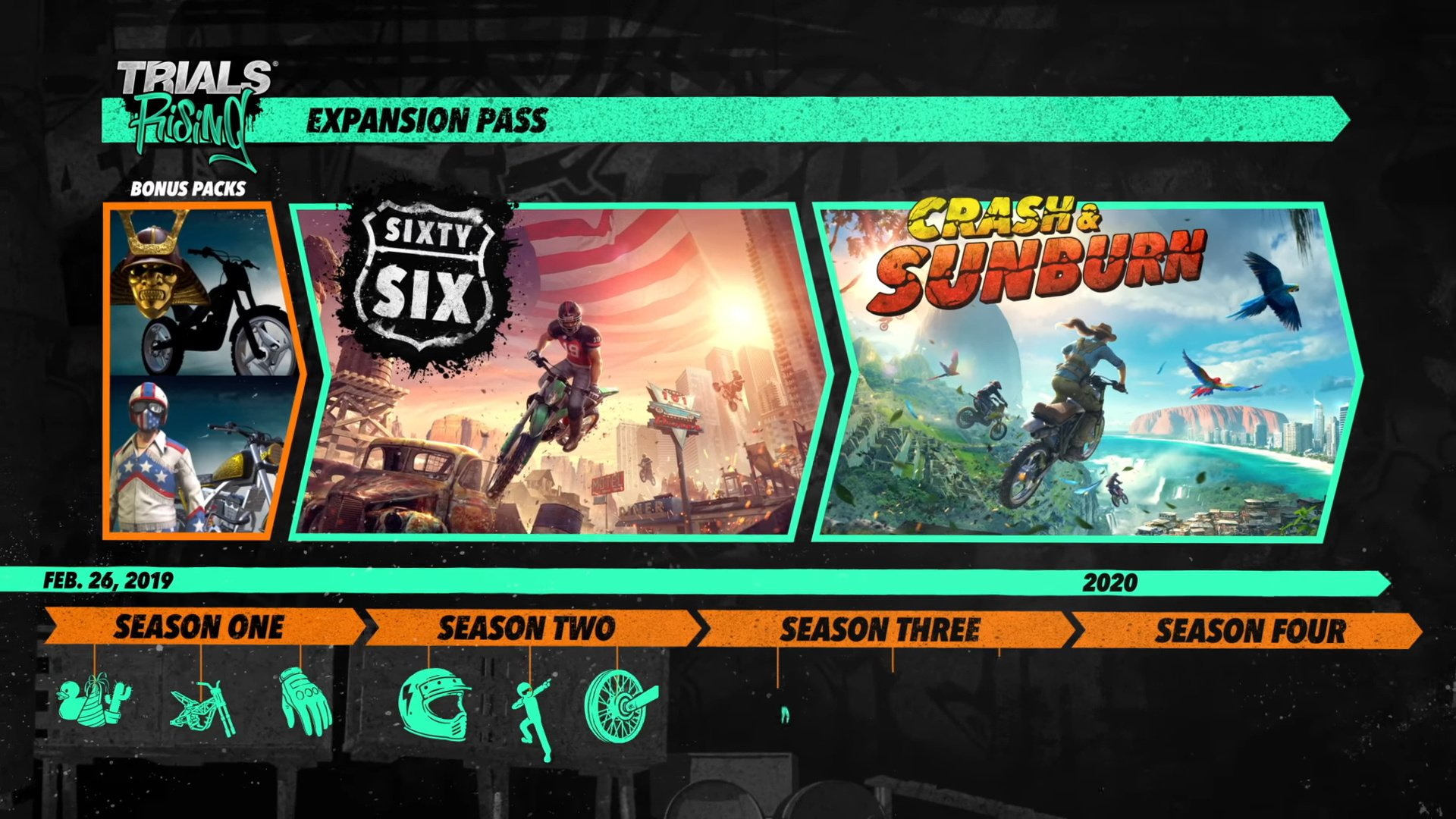 Ubisoft Outlines Extreme Post-Launch Plans For Trials Rising