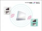 The DS To Get Video On Demand Service?