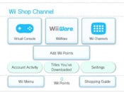 WiiWare Market Grows to Nearly $60M USD in 2009