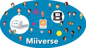 Are U excited for Miiverse? Wii are!