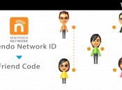 Nintendo Confirms It Is Possible To Transfer Network IDs To Another Wii U