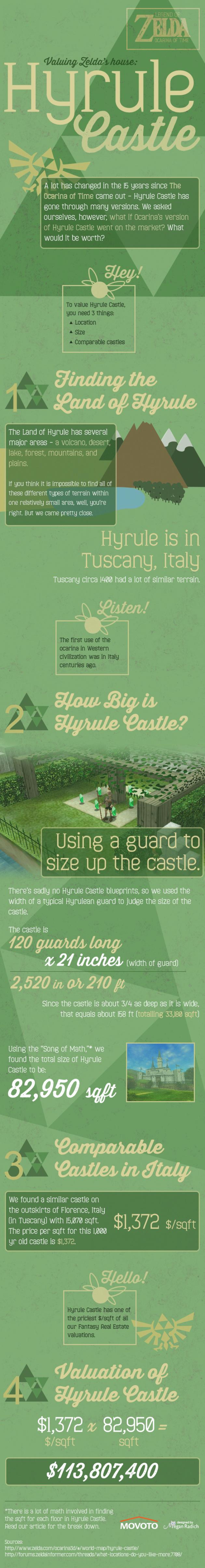 Hyrule Castle 2 B