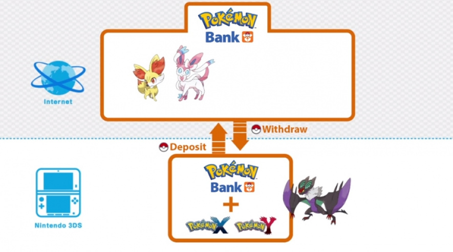 Take it to the bank. The Pokémon bank!