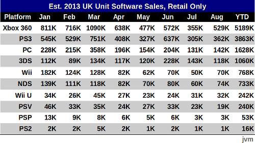 UKsoftwaresales