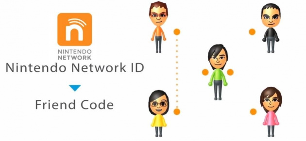 Nintendo Network ID Diagram
