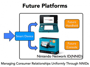 The Nintendo Network ID remains integral to plans