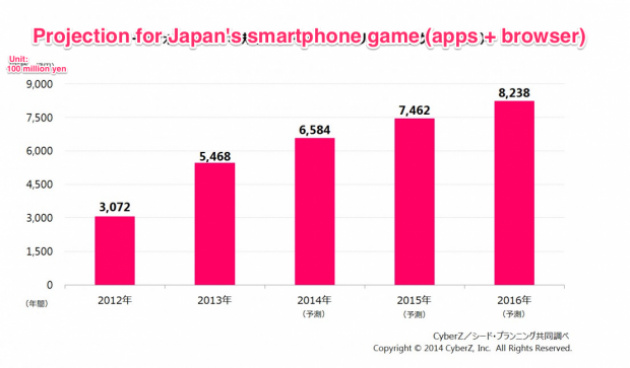 Japanese Mobile