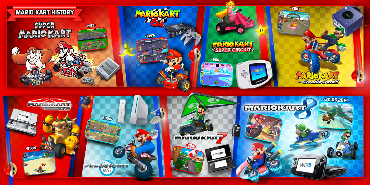 Nintendo Releases An Awesome Mario Kart Infographic
