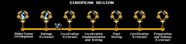 SK Europe