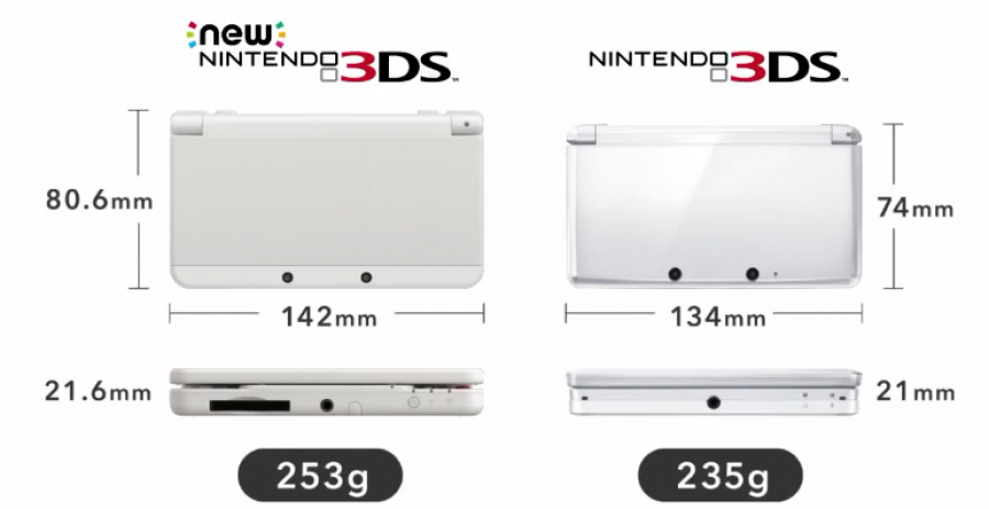 New 3 DS Dimensions