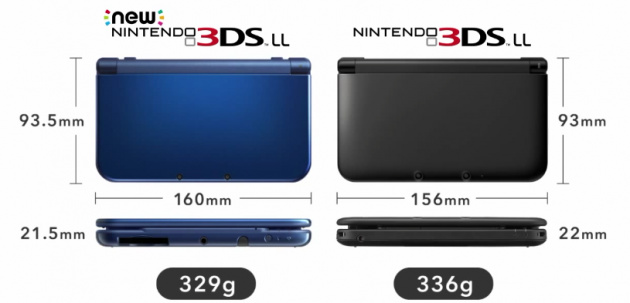 Are you getting the New Nintendo 3DS? | Page 4 | GBAtemp