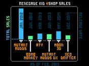 Renegade Kid Reveals a Snippet of Information on eShop Sales
