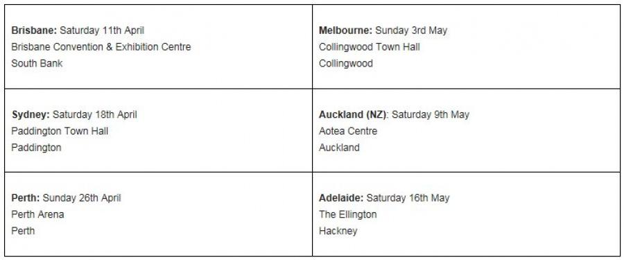 Pokemon Championships Australia and New Zealand