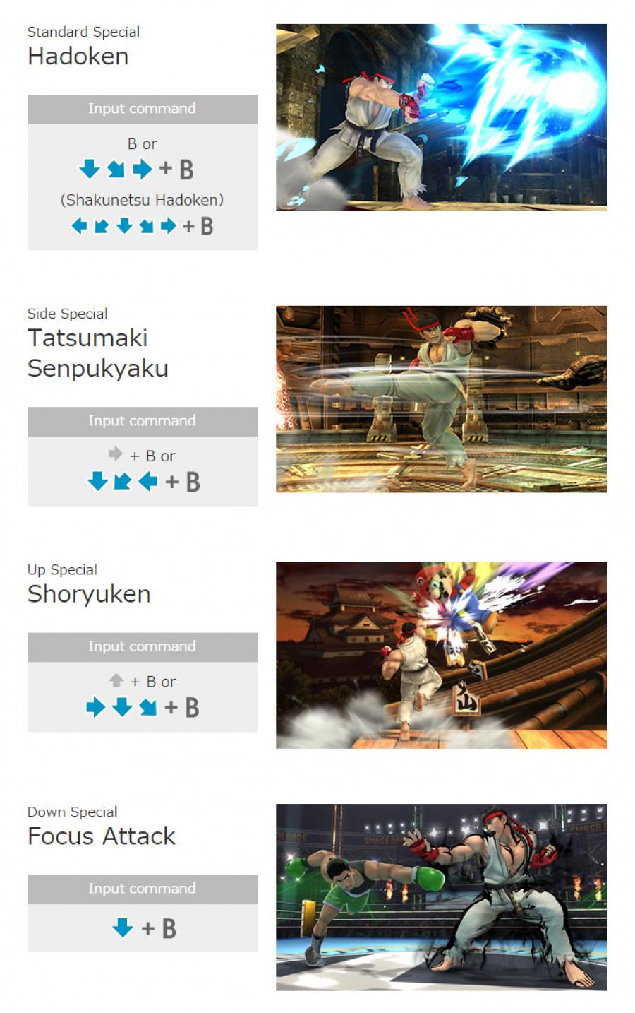 Ryu Moves