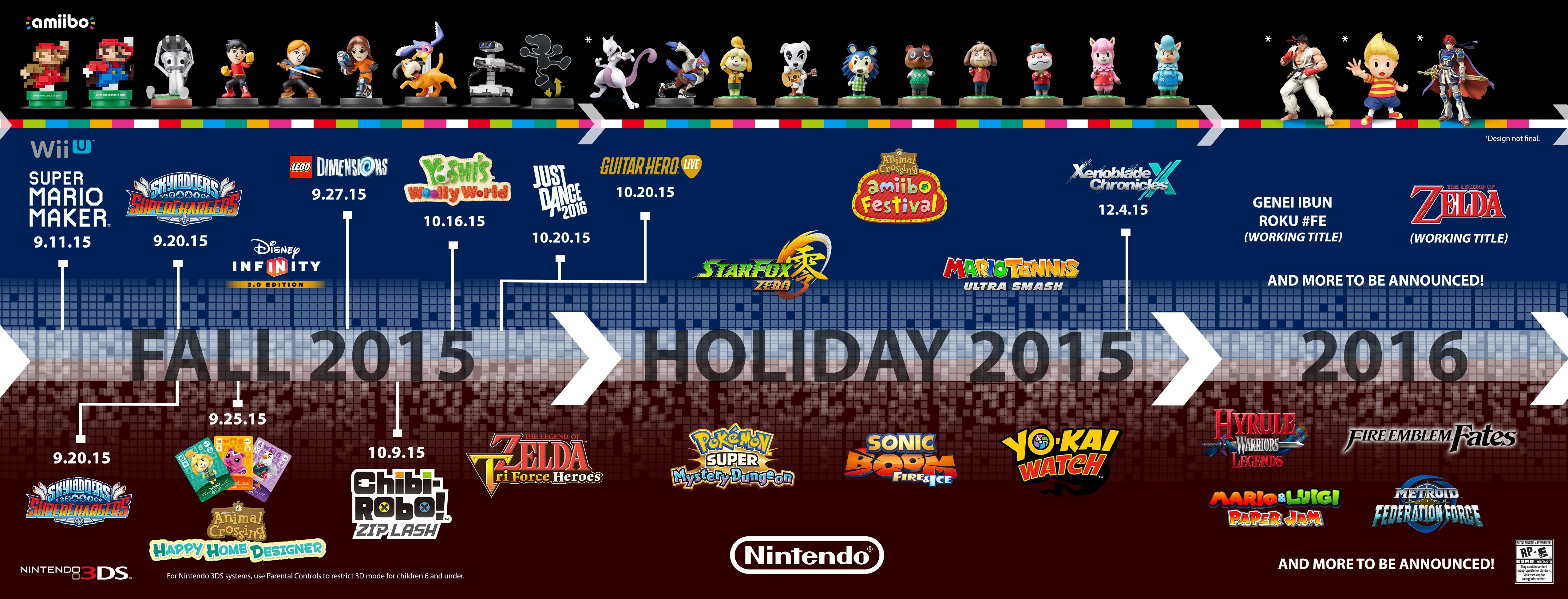 http://images.nintendolife.com/news/2015/06/nintendo_e3_roadmap_infographic_shows_off_upcoming_releases_on_wii_u_and_3ds/attachment/0/original.jpg
