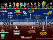 Updated 'Roadmap' Infographic Shows Nintendo's 2015 Release Line-Up
