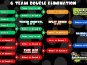 Here's How the Nintendo Treehouse 'Splatournament' Will Go Down