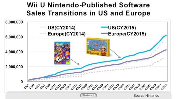 Wii U SW.jpg