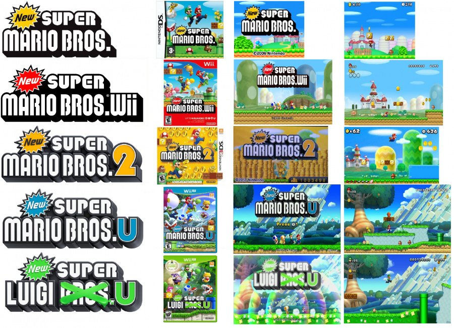 Mario Games For Ps3 : Anniversary new super mario bros is now a decade old