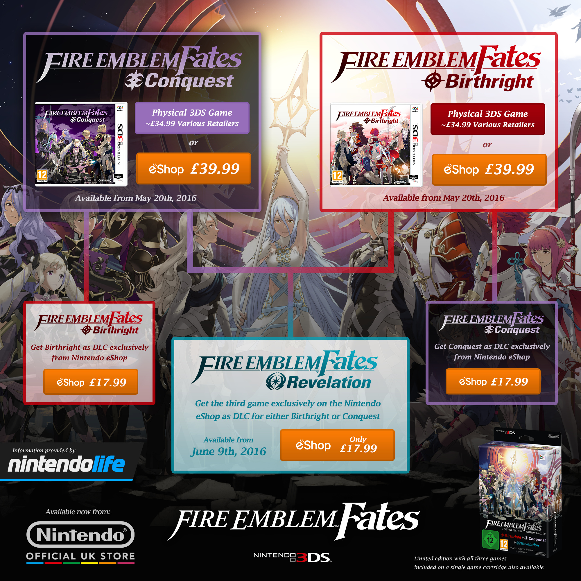 Which Version Of Fire Emblem Fates Should You Buy Guide Game Nintendo 3ds Conquest Usa Infographic