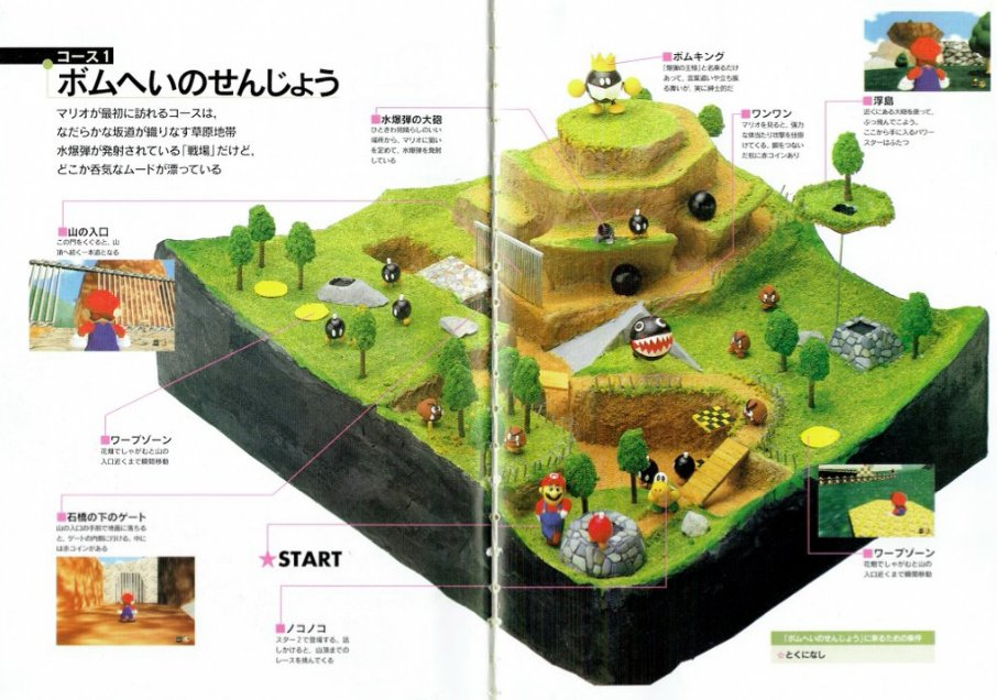Japanese Clay Book
