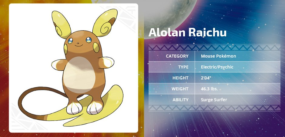 The Raichu In Alola Have Two Types Electric And Psychic They Are Able To Wield Power Whats More Can Gather Their