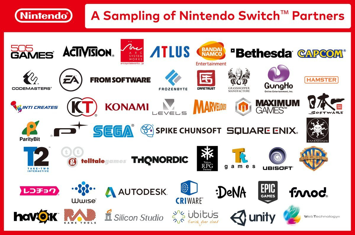 Will The Nintendo Switch Succeed In 2017 Image 2