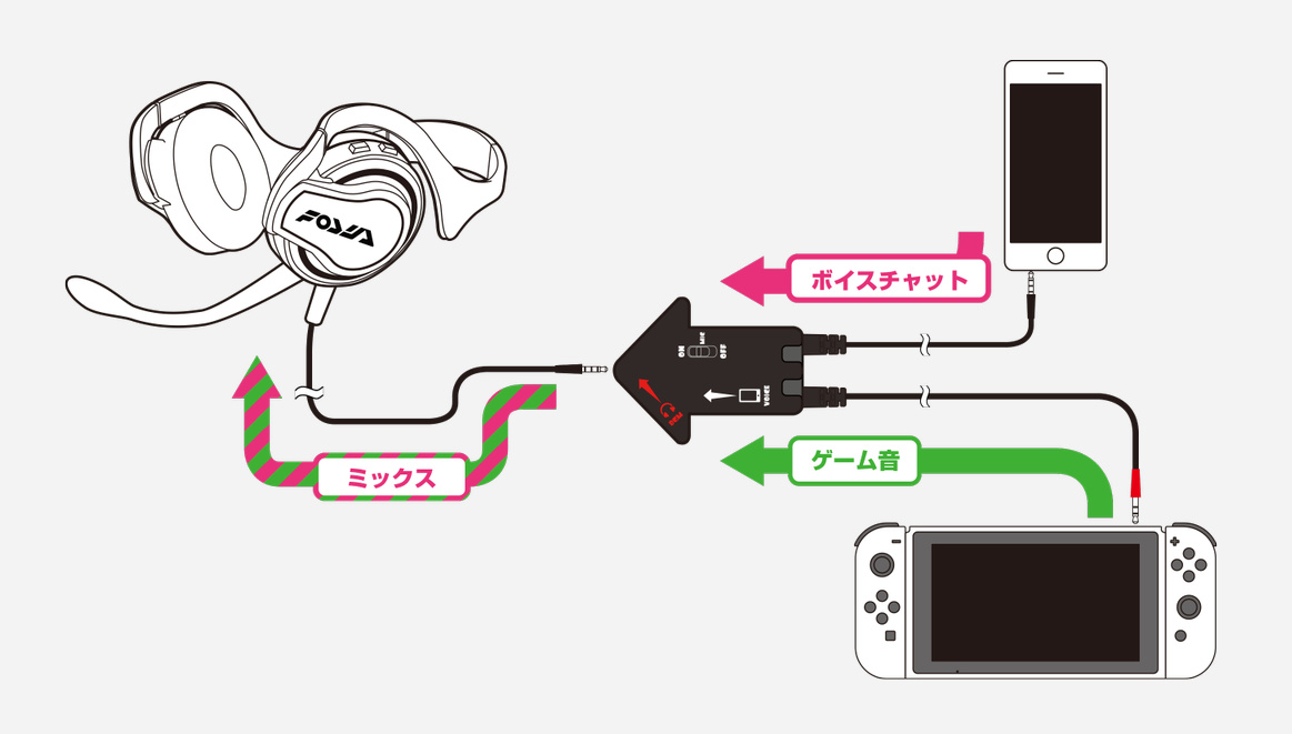b945edc9c Hori's Nintendo Switch Voice Chat Headset Looks Like A Wired ...