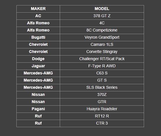 Gear table.JPG