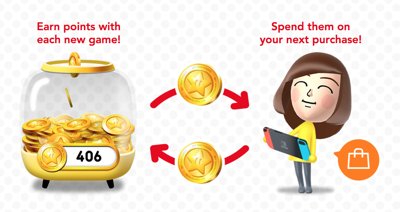 You Can Now Spend Your My Nintendo Gold Points On Digital