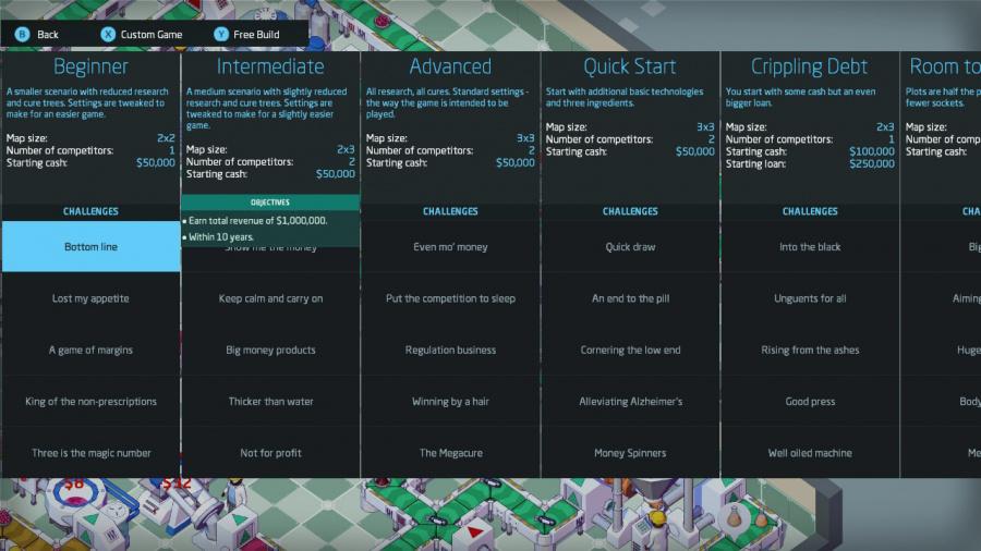 Big Pharma Review - Screenshot 1 of 4