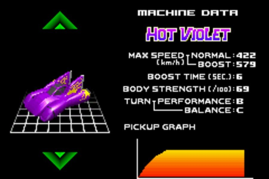 F-Zero Maximum Velocity Screenshot