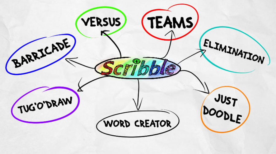 Scribble Review - Screenshot 1 of 3